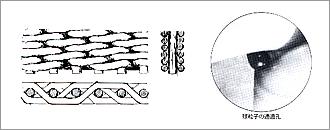 綾たたみ織