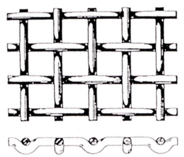 フラットトップ織(滑面織)